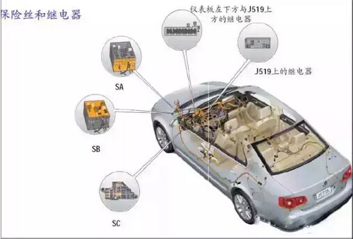 您知道大众速腾汽车保险丝和继电器位置吗?